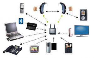 Alat Bantu Dengar Tanpa Kabel