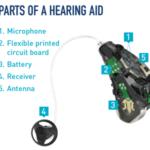 Kenali Komponen Utama Alat Bantu Dengar