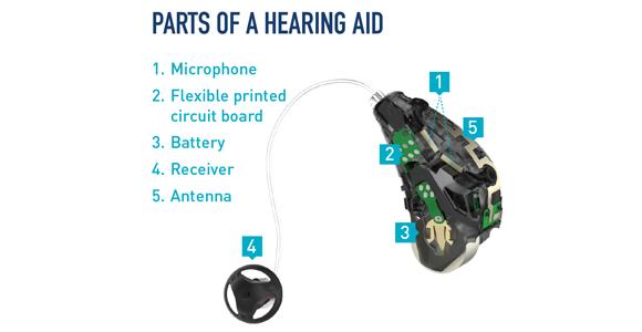 komponen alat bantu dengar